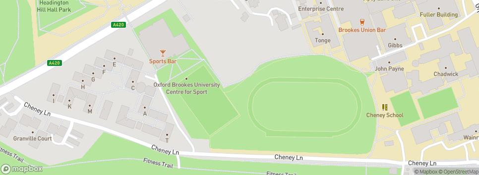 OBU Panthers American Football Team Brookes Centre of Sports, Headington Campus