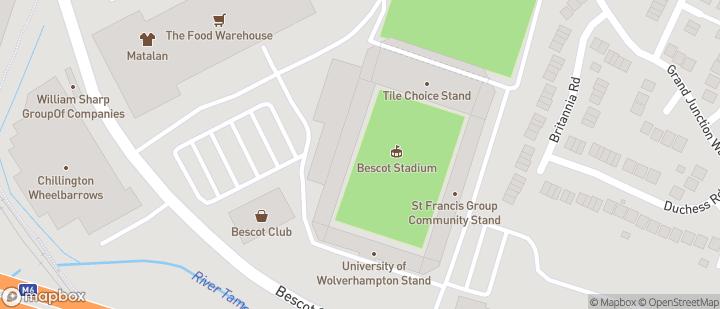 Banks's Stadium, Walsall F.C.