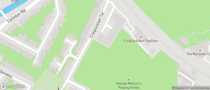 Boroughmuir