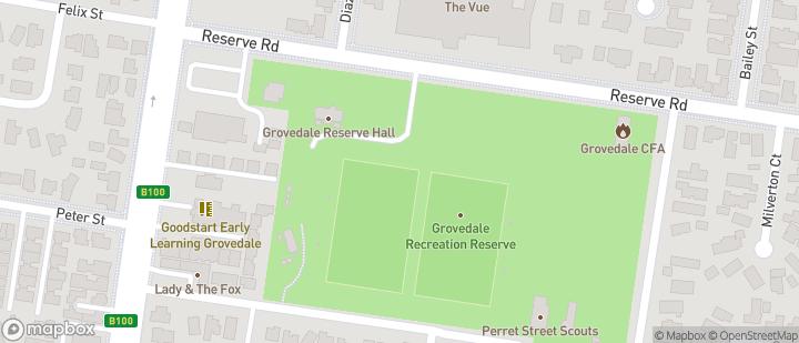 Grovedale Reserve - Barwon SC
